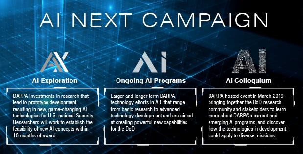 AI Next Campaign
