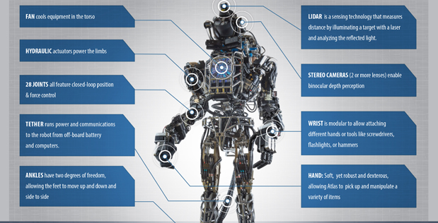 DRC Trials 2013 Countdown: Anatomy of a Disaster-Response Robot