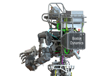 The Atlas robot contains 28 hydraulically actuated joints.