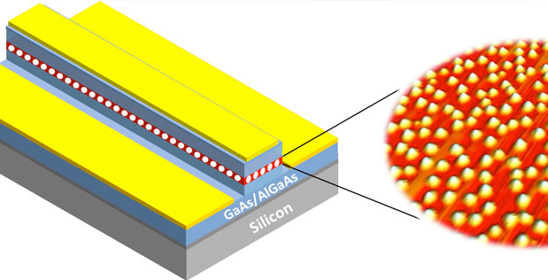 Caption: Optical micrograph of III-V lasers monolithically integrated on Silicon substrates
