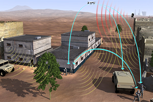 With the help of innovative new chips that can convert analog radar and other electromagnetic signals into processible digital data at unprecedented speeds, warfighters can look forward to enhanced situational awareness in the midst of battle.