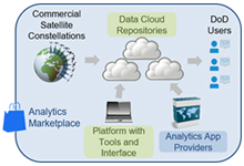 Geospatial Cloud Analytics (GCA)