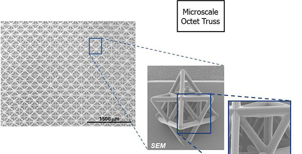 Materials with Controlled Microstructural Architecture (MCMA)