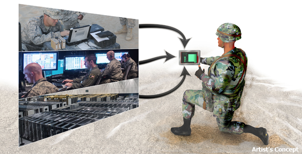 Image Caption: An artist's concept depicts the goal of DARPA's new Secure Handhelds on Assured Resilient networks at the tactical Edge (SHARE) program: create a system where information at multiple levels of security classification could be processed on a single handheld device using a resilient secure network that links devices without needing to route traffic through secure data centers.