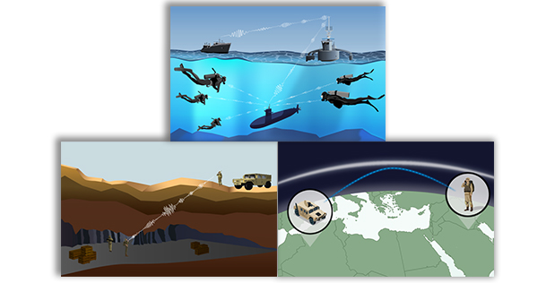 Image Caption: The Mechanically Based Antenna (AMEBA) program could enable radio communication through seawater and the ground. and directly between warfighters hundreds and ultimately thousands of kilometers apart. Click on image below for high-resolution.