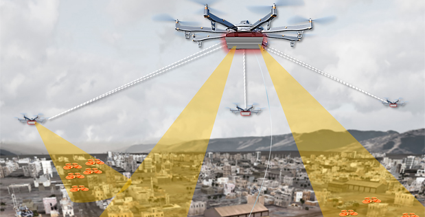 Image Caption: An artist's concept shows elements of a notional Aerial Dragnet system: Several UAS carrying sensors form a network that provides wide-area surveillance of all low-flying UAS in an urban setting.