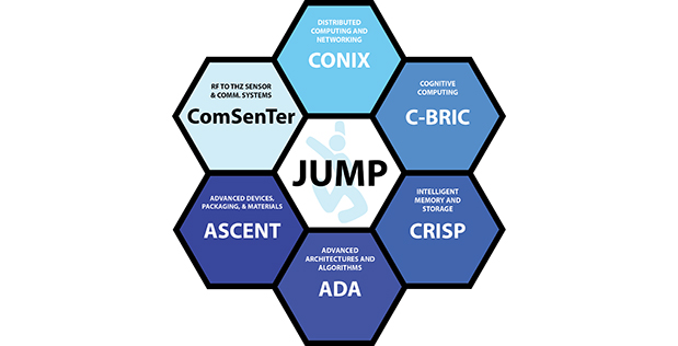 Joint University Microelectronics Program (JUMP)