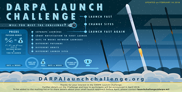 New DARPA Challenge Seeks Flexible and Responsive Launch Solutions