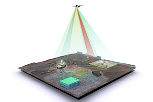 Image Caption: This artist's rendition depicts a single imaging sensor, in this case one that is aboard an unmanned aerial vehicle, simultaneously operating in three potential ReImagine modes—3D-mapping at the lower left, vehicle detection and tracking, and thermal scanning for industrial activity—in different regions of the same field of view. Today a single camera cannot do all of these things. Click on image below for high-resolution.