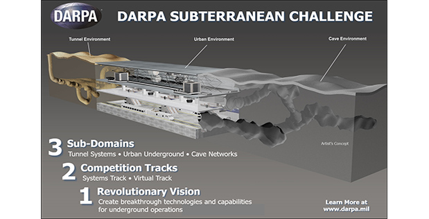 Image Caption: The DARPA Subterranean Challenge explores innovative approaches and new technologies to rapidly map, navigate, and search complex underground environments. Click below for high-resolution image.