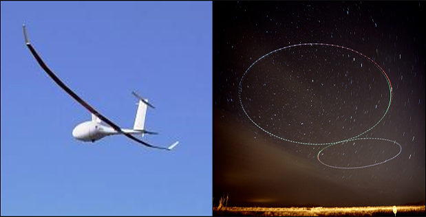 Image Caption: The Vanilla Aircraft VA001, a small diesel-powered airplane under development through DARPA (left), flew for 56 hours recently over Las Cruces, New Mexico (right), setting a new world record for flight duration for its weight class. The airplane is designed to ultimately carry a 30-pound payload at 15,000 feet for up to 10 days without refueling. Click below for high-resolution image.