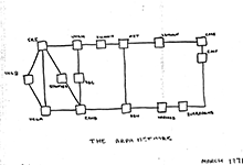 First rough conceptual design of the ARPANET.
