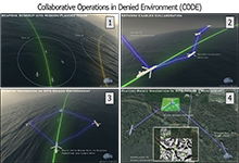 DARPA's Collaborative Operations in Denied Environment (CODE) program seeks to help the U.S. military's unmanned aircraft systems conduct dynamic, long-distance engagements with highly mobile ground and maritime targets in denied or contested electromagnetic airspace, all while reducing cognitive and logistical burdens on human supervisors. In an important step toward that goal, DARPA recently awarded Phase 2 contracts for CODE to Lockheed Martin Corporation (Orlando, Fla.) and the Raytheon Company (Tucson, Ariz.). The two companies have augmented their respective teams by adding new partners from among six companies that had received Phase 1 contracts from DARPA to develop supporting technologies. Click below for a high-resolution image.