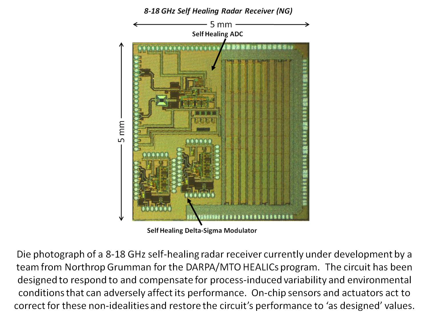 Self Healing Mixed Signal Integrated Circuits Healics The Integration Of Components Circuit