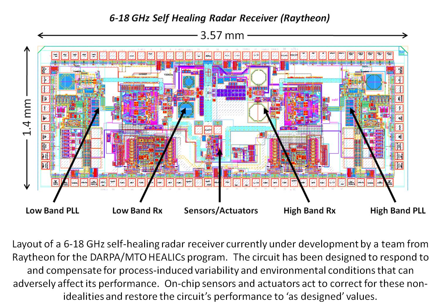 Self Healing Mixed Signal Integrated Circuits Healics Circuit Are Actually The Signals That Go To Each Of Other Images