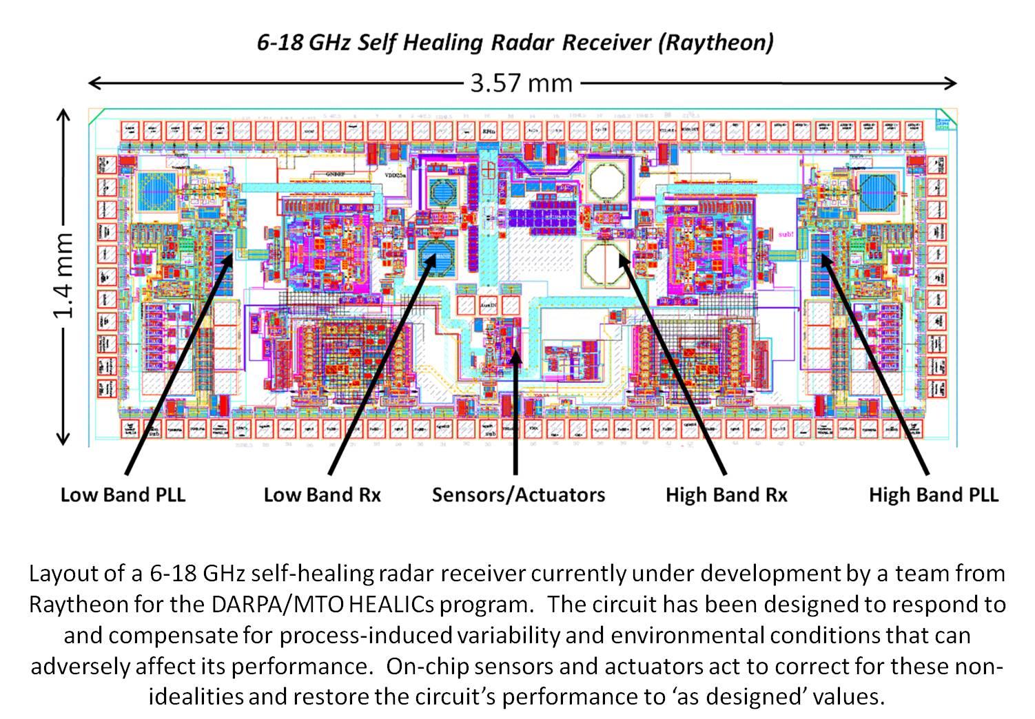 Self Healing Mixed Signal Integrated Circuits Healics Circuit Ic Electronic Images