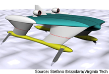 Image Caption: Researchers in DARPA's Enabling Quantification of Uncertainty in Physical Systems (EQUiPS) program are developing theoretical foundations to simplify design processes for unconventional defense systems, where the number of parameters, or system features, can be in the thousands. One team has been designing an unconventional hydrofoil surface sea vessel that in foilborne mode would achieve speeds of more than 120 knots in calm sea states, and 60 knots in extreme sea states – a performance unmatched by any such vessel today.