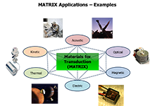 DARPA's Materials for Transduction (MATRIX) program seeks new classes of materials that convert energy from one form into another that can be demonstrated directly in defense applications and devices. The program aims to advance innovative modeling and simulation tools that engineers can use to design systems that take advantage of these new materials and their energy-transforming properties.