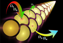 Image Caption: DARPA's Nascent Light-Matter Interactions (NLM) program aims to develop theory-anchored models that could yield new structures for materials with never-before-seen electromagnetic properties. This artist's concept depicts an example of how an engineered material might be able to convert, generate, or harvest electromagnetic fields exploiting interactions that could have far-reaching effects in areas such as sensing, thermal control, frequency conversion, and dynamics.