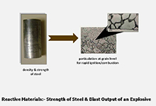 Reactive Material Structures (RMS)