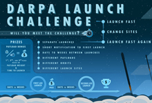 DARPA Launch Challenge Competitors Day